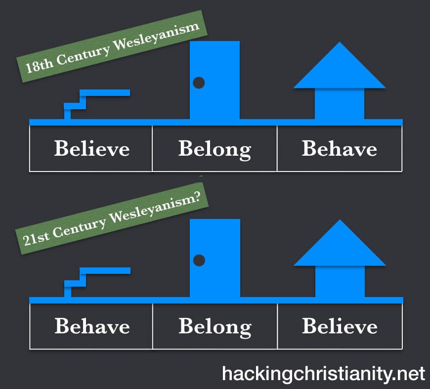 Behave Christian