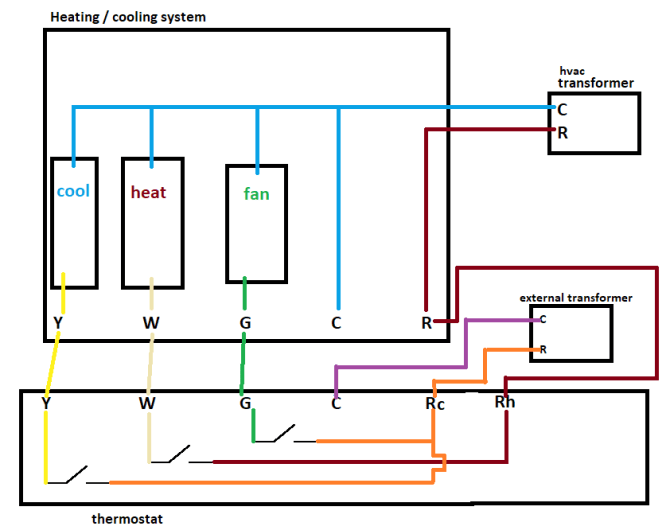 wyze thermostat simplified block diagrams  share tips