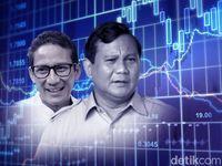 Janji Prabowo: Tak Ada yang Boleh Kelaparan