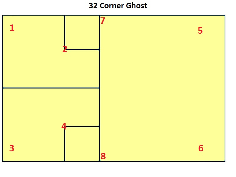 Squash Coaching Blog: Patterns of ghosting