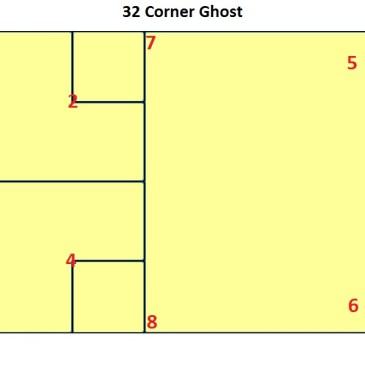 Squash Coaching Blog: Patterns of ghosting