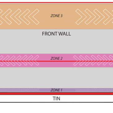 Squash Coaching Blog: Do you use all of the front wall?