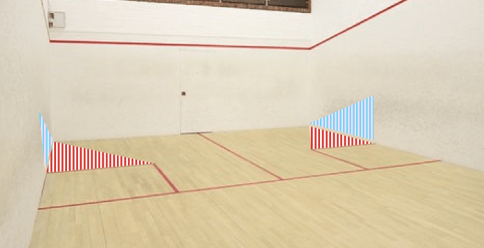 Squash Court Triangle Targets