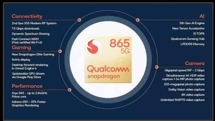 Qualcomm Snapdragon specifications x