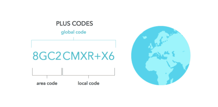 Google Plus Codes x