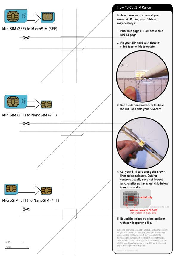 how-to-cut-nano-sim