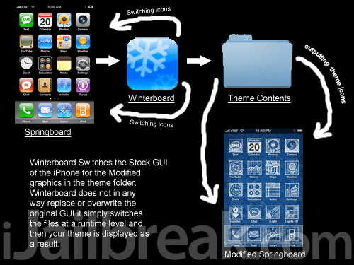 What is Winterboard about?, How to install Winterboard, How to activate winterboard theme