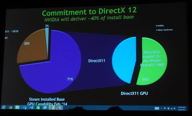 directx12-nvidia-install-base-100251216-orig