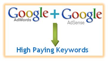 high-paying-keywords-Google-Adsense