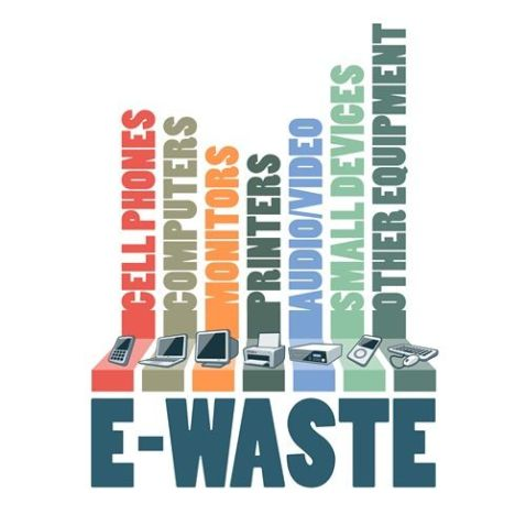 Electronic Waste Recycle Center