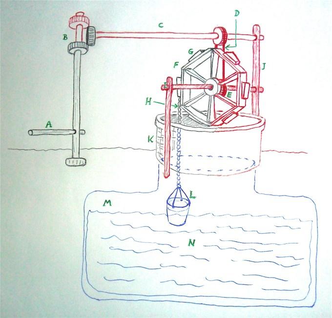 Bindolo Pinocchio disegno mio completamento