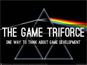 Game Triforce Intro Slide