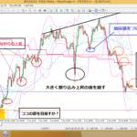 6/11 ユロ円