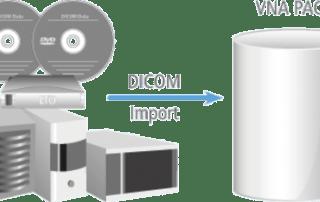 aycan professional services DICOM data migration