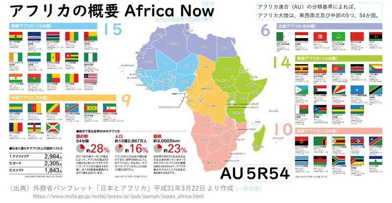 アフリカの概要 2019 AU5R54
