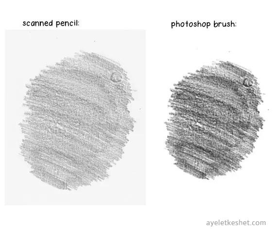 brush_pencil_ayeletkeshet