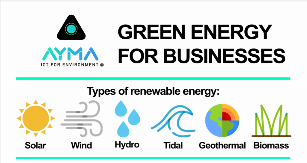GREEN ENERGY FOR BUSINESSES- GREEN ENERGY FOR BUSINESSES - AyMa IoT