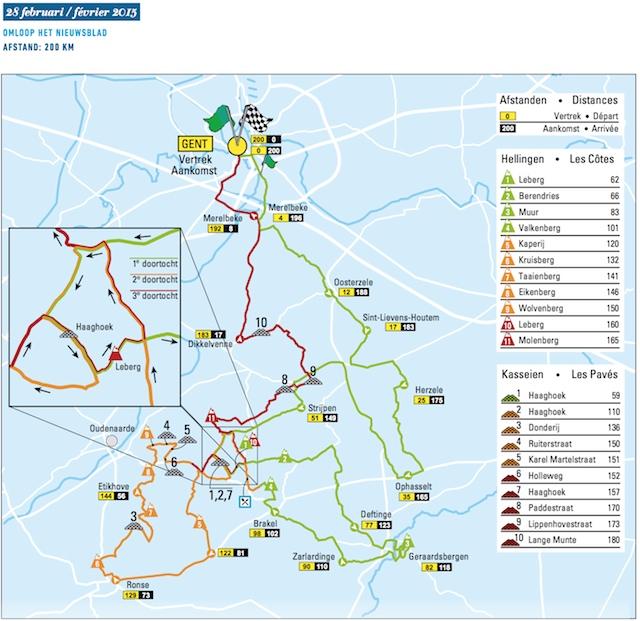 Gördüğünüz Moskova metro ağı değil Omloop Het Nieuwsblad'ın pedallanacağı harita. Bu kadar zor!