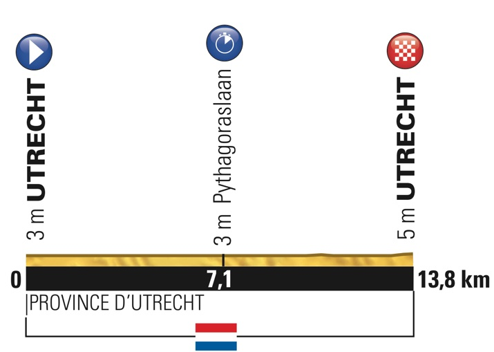 tdf2015_stage1_profile
