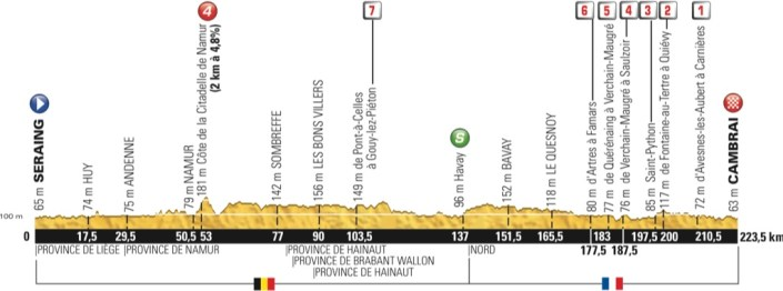 tdf2015_stage4_profile