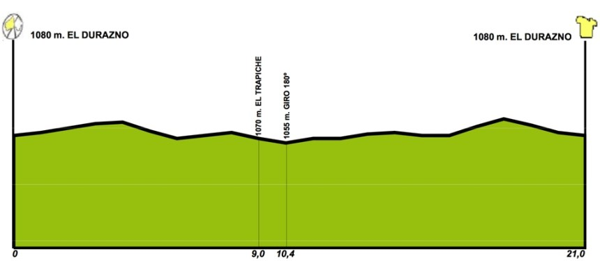 TDS2016_stage1_profile