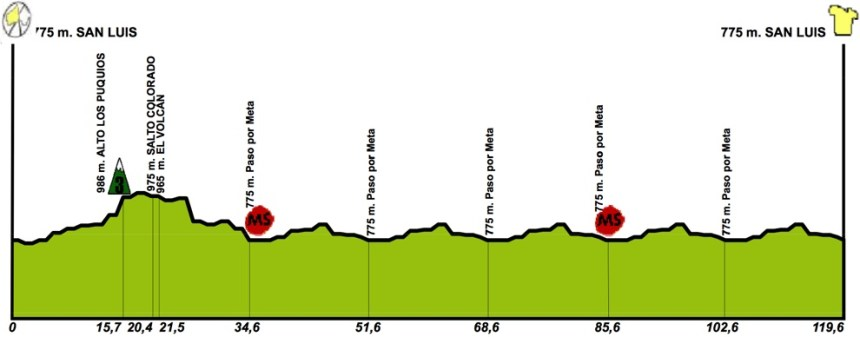 TDS2016_stage7_profile