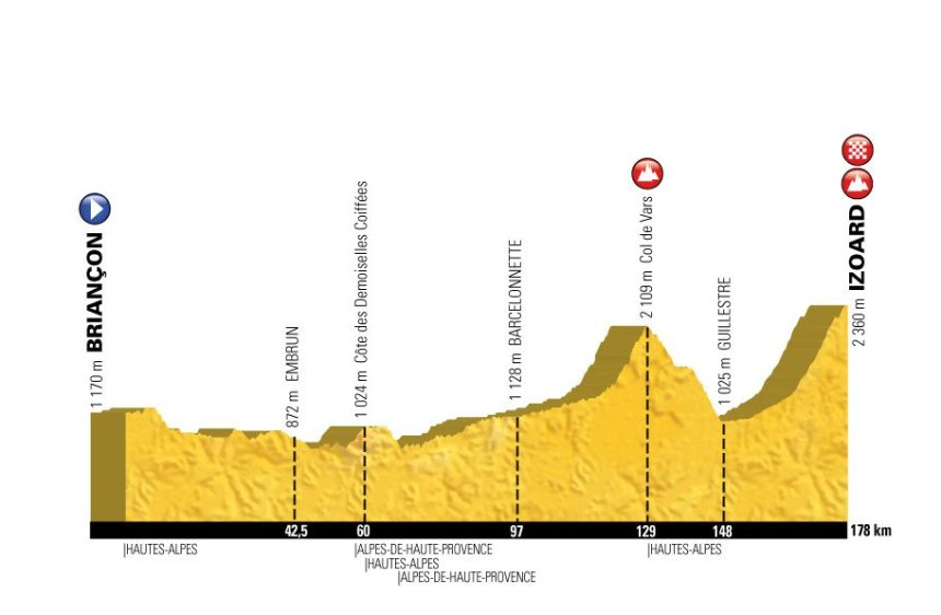 tdf2017_stage18_profile