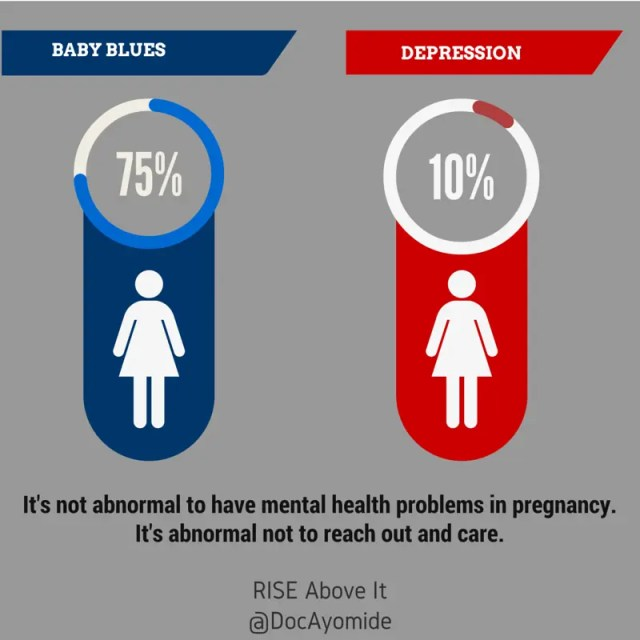 It's not abnormal to have mental health problems in pregnancy. It's abnormal not to reach out and care.