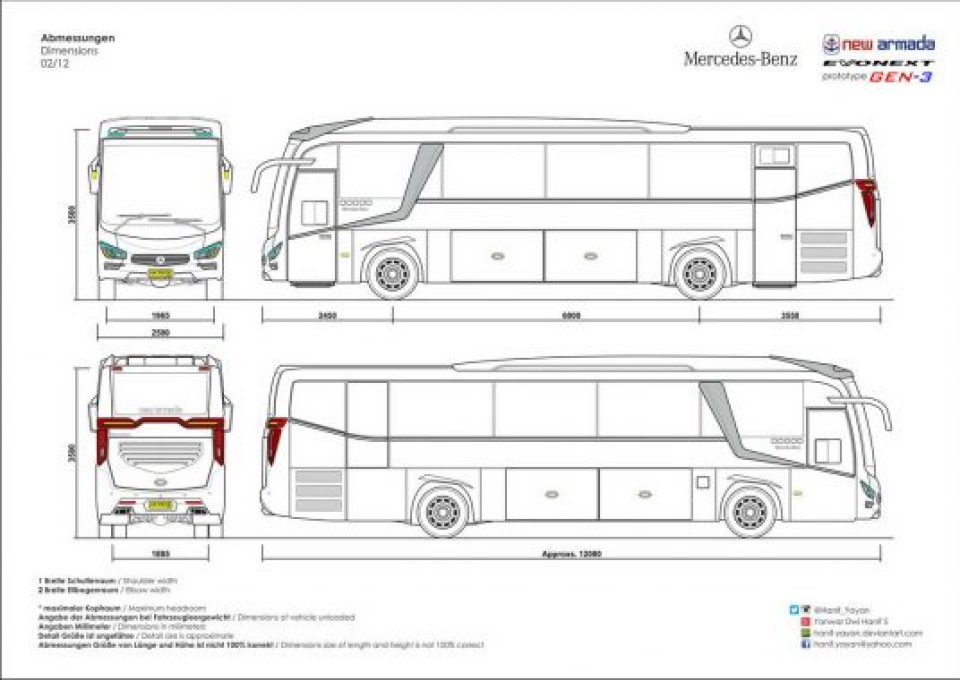 Mercedes Benz Evonext Gen3 by New Armada