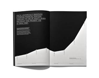 Contoh Desain Laporan Tahunan Perusahaan - Contoh-Desain-Format-Layout-Laporan-tahunan-Perusahaan-cetak-dan-print-KIIC-Jababeka-62