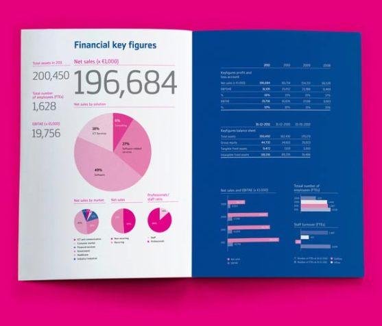 Contoh Desain Laporan Tahunan Perusahaan - Contoh-Desain-Format-Layout-Laporan-tahunan-Perusahaan-cetak-dan-print-KIIC-Jababeka-64