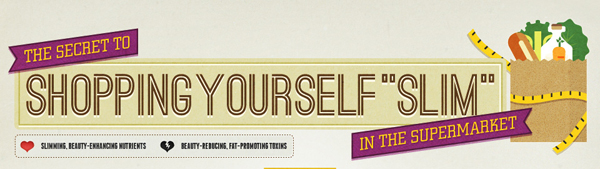 Desain Infografik Keren dan Informatif - Infografik tentang Shopping