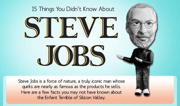Desain Infografik Keren dan Informatif - Infografik tentang Steve Jobs