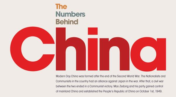 Desain Infografik Keren dan Informatif - Infografik tentang Tiongkok