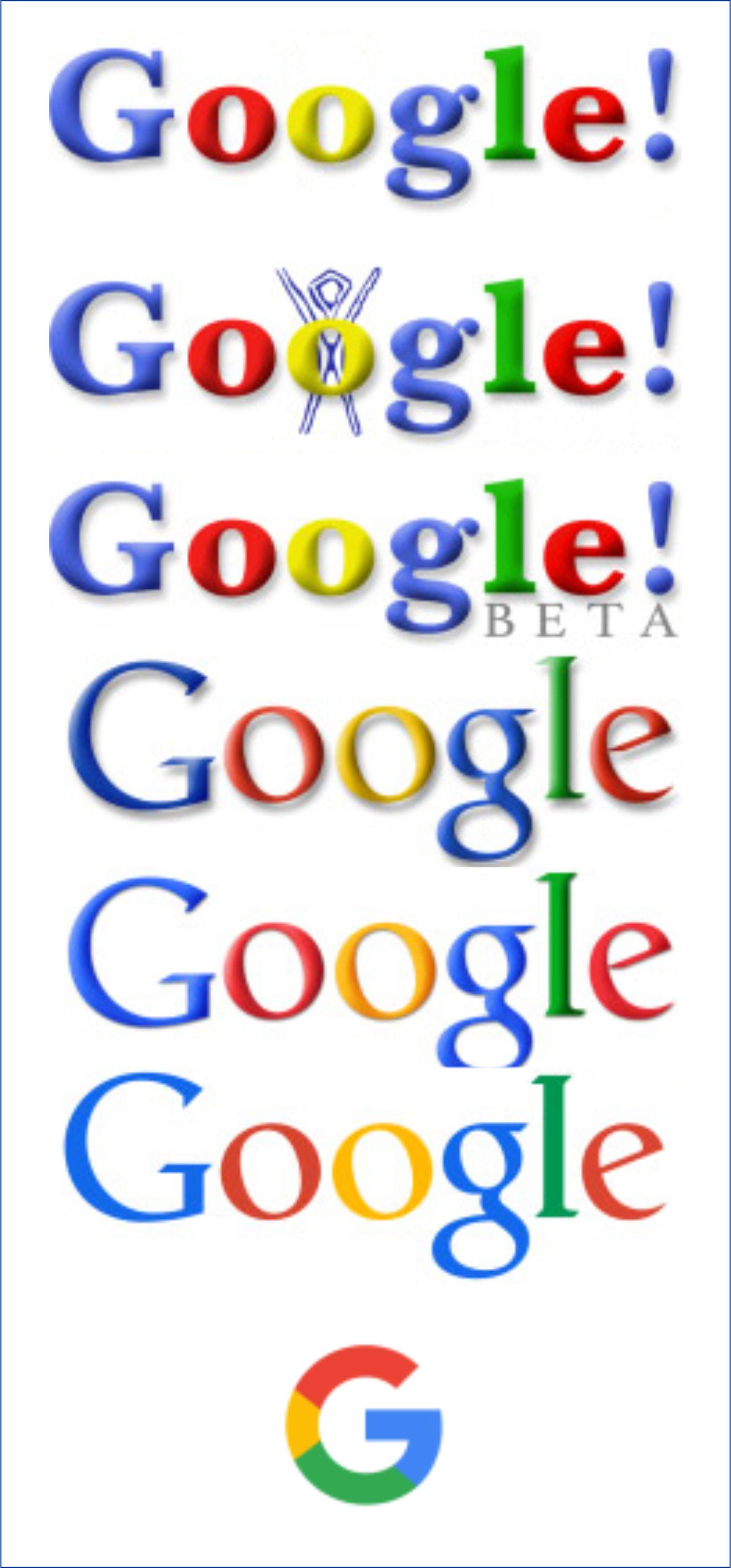 Google Logo History Inilah 7 Riwayat Logo Google