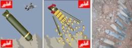 кассетные бомбы в сирии
