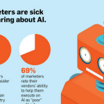 Digital Marketing News: What Marketers Think about AI, Autonomous Stores & GSC Adds Data
