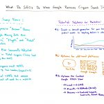 What Do SEOs Do When Google Removes Organic Search Traffic? – Whiteboard Friday