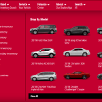 How to Optimize Car Dealership Websites