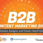 2019 B2B Content Marketing Trends: The 10 Biggest Opportunities for Marketers