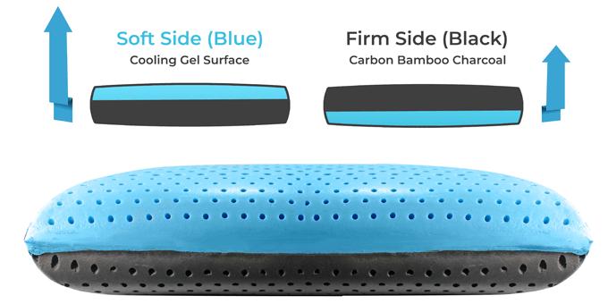 carbonice pillow