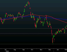 Nikkei 225 closes higher by 0.33% at 21,204.28