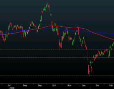 Nikkei 225 closes lower by 0.35% at 21,129.72