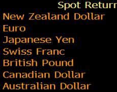Aussie a little softer ahead of European markets open