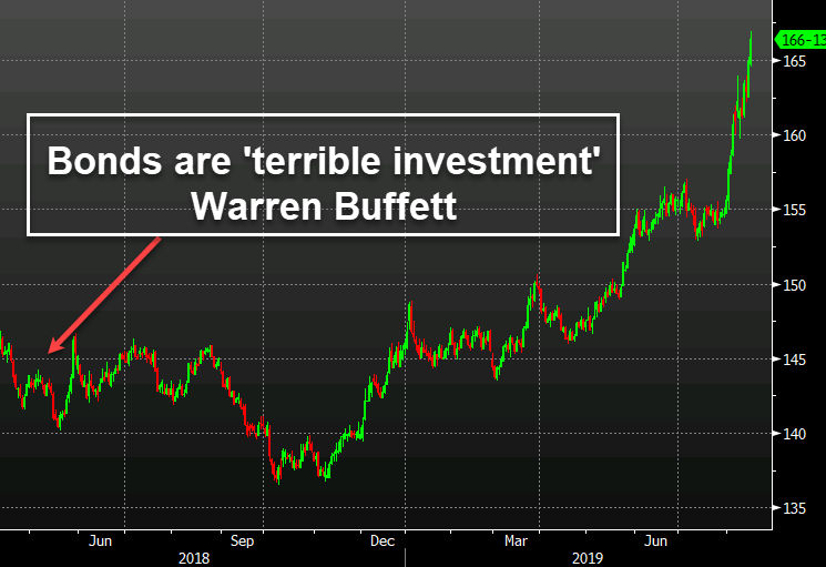 Jamie Dimon and Warren Buffett can't get it right