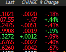 ForexLive Americas FX news wrap: Ominous cancellation from China