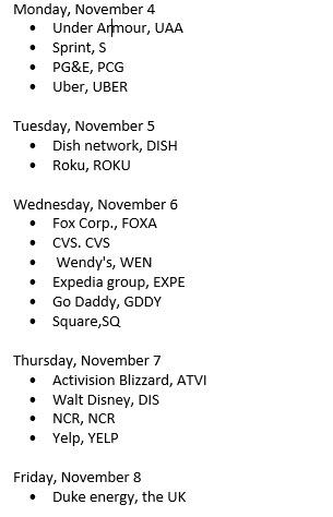 Walt Disney, Sprint, Uber, Square, Yelp lead the release calendar