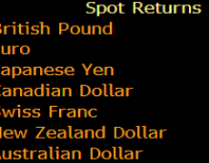 Aussie a tad weaker, dollar steady