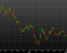 Alcoa earnings will be a glimpse into industrial slowdown