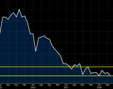 China December M2 money supply +8.7% vs +8.3% y/y expected